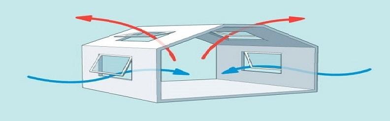 efecto chimenea con ventilacion cruzada 2
